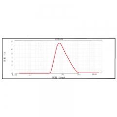 NIL QC-32000113 NIL QC-32000113 粉末粒度分析样品